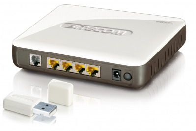 Wireless Modem Router 300N WL-599